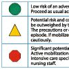 early-mobilization-of-patients-in-icu